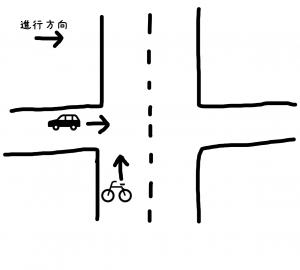 自転車側が広い