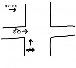 自動車側が広い2