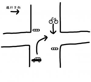 信号あり・自転車直進