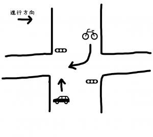 信号あり・自転車右折