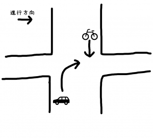 信号なし・自転車直進