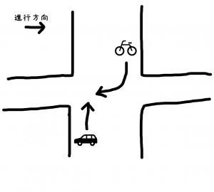 信号なし・自転車右折